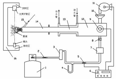 雾化器水位控制电路